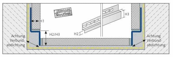 Gefällekeil zum Wandanschluss technische Zeichnung mit Höhen