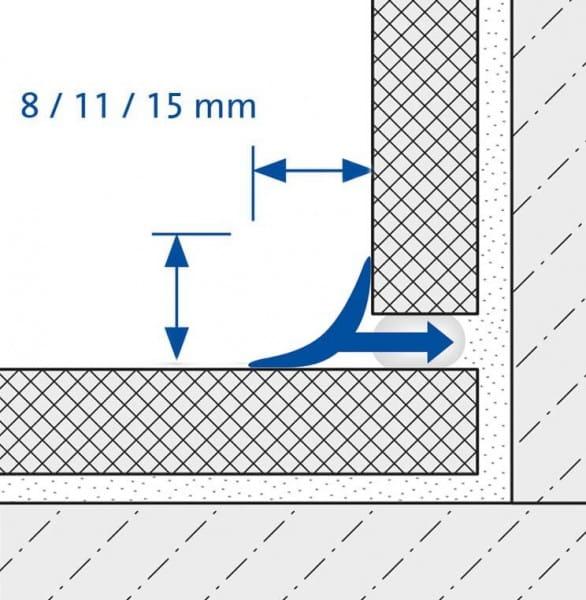 Anschlussprofil Zeichnung Höhe / Breite